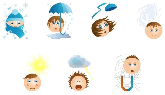 Магнитные бури в июле 2020 года для метеочувствительных