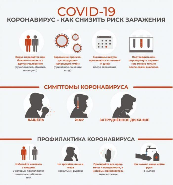 На какой день тест на коронавирус становится отрицательным